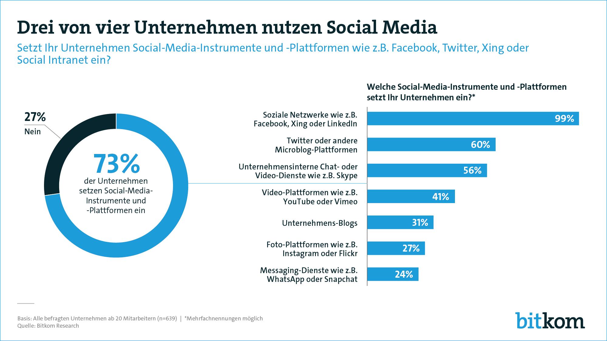170713-Social-Media-in-Unternehmen-PG
